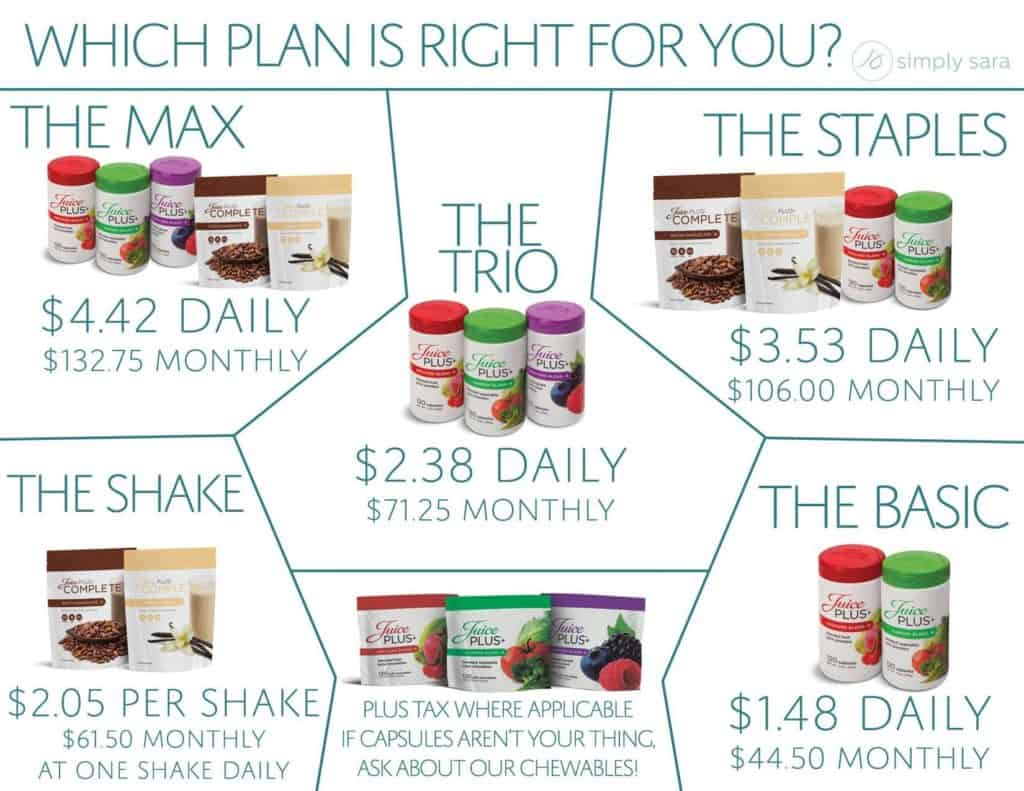 Which Plan is Right For You?